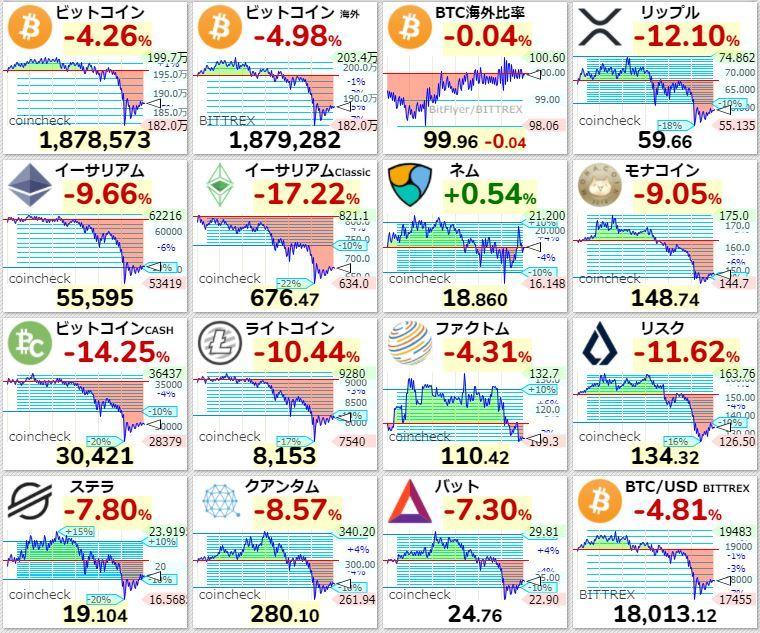 20201126仮想通貨