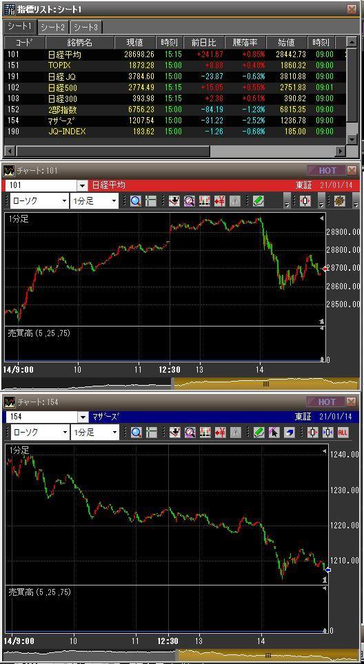 20210114日本市場
