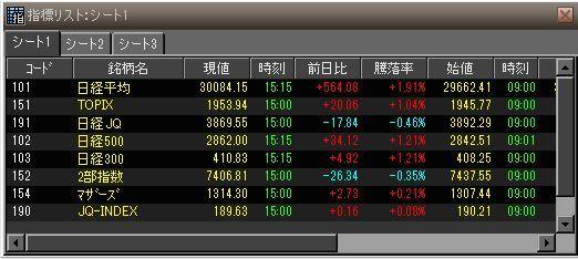 20210215日本市場