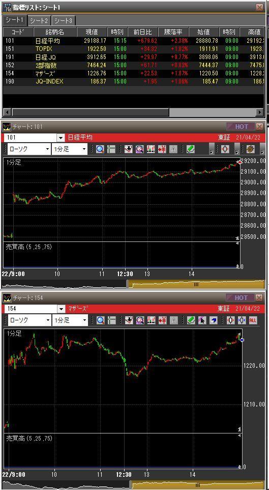 20210422日本市場