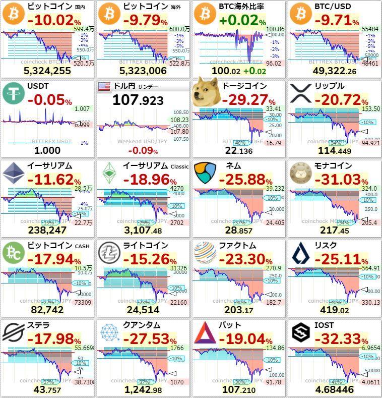 20210423仮想通貨