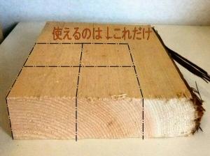 大井川ひのきの端材