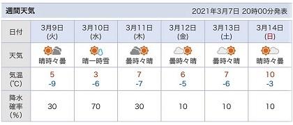 20210307 1