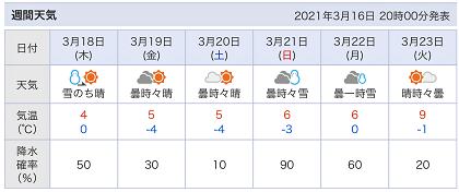 20210316 1