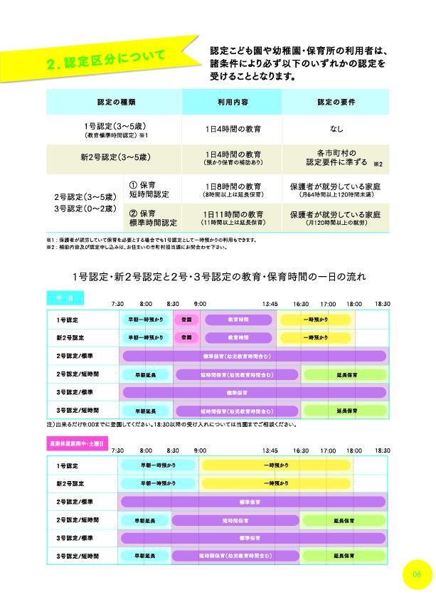 高須幼稚園募集要項7