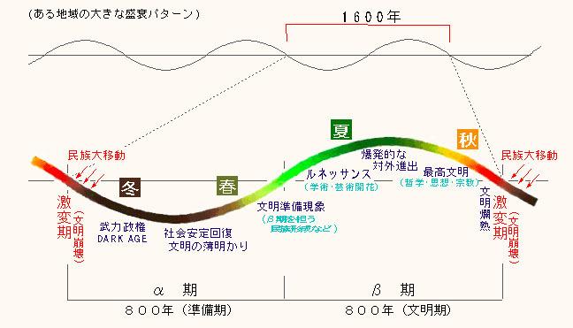 20052002.jpg