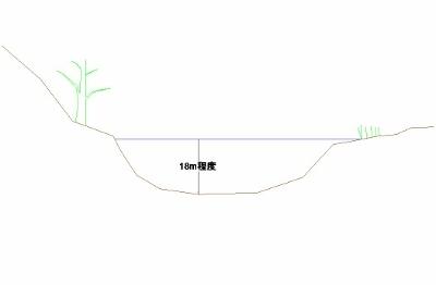 チミケップ断面 (400x262)