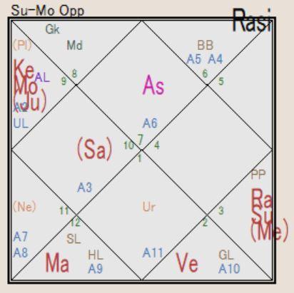 満月図2020-7-5