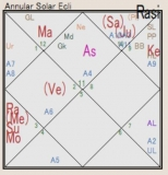 6月20日USA日食