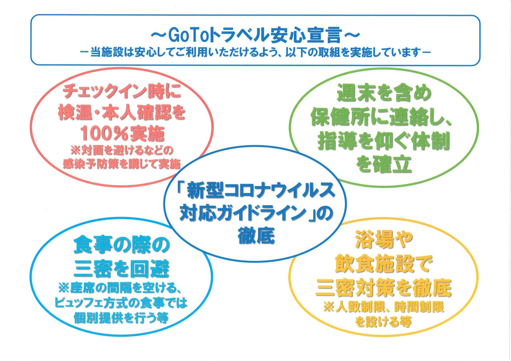 GoToトラベルキャンペーン 安心宣言
