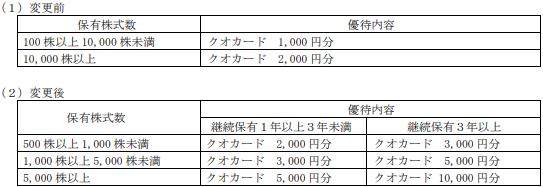 200528_henkou.png