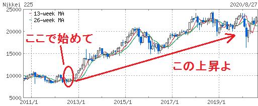 200828_nikkei.png