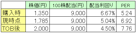 200909_table.png