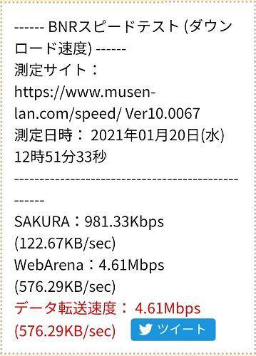 日本通信SIM通信速度12時台
