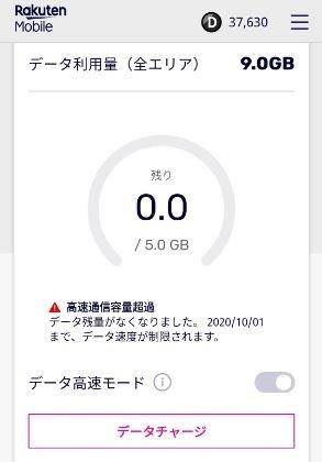 「楽天モバイル」データ利用料