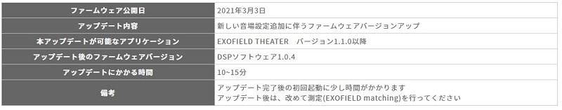 「XP-EXT1」アップデート概要