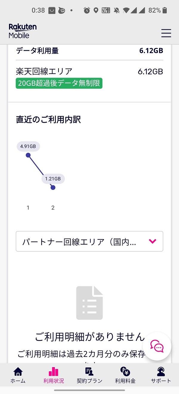 「my 楽天モバイル」パートナー回線のみデータ容量