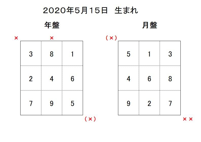 2020_5_15盤